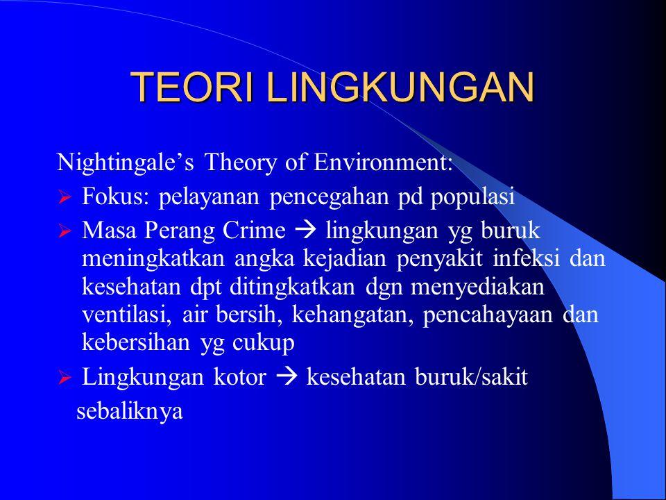 TEORI LINGKUNGAN Nightingale's Theory of Environment:  Fokus: pelayanan pencegahan pd populasi  Masa Perang Crime  lingkungan yg buruk meningkatkan