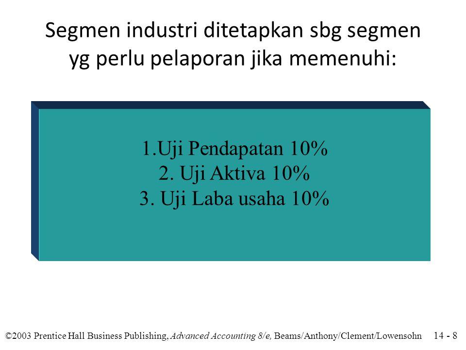 14 - 8 ©2003 Prentice Hall Business Publishing, Advanced Accounting 8/e, Beams/Anthony/Clement/Lowensohn Segmen industri ditetapkan sbg segmen yg perlu pelaporan jika memenuhi: 1.Uji Pendapatan 10% 2.
