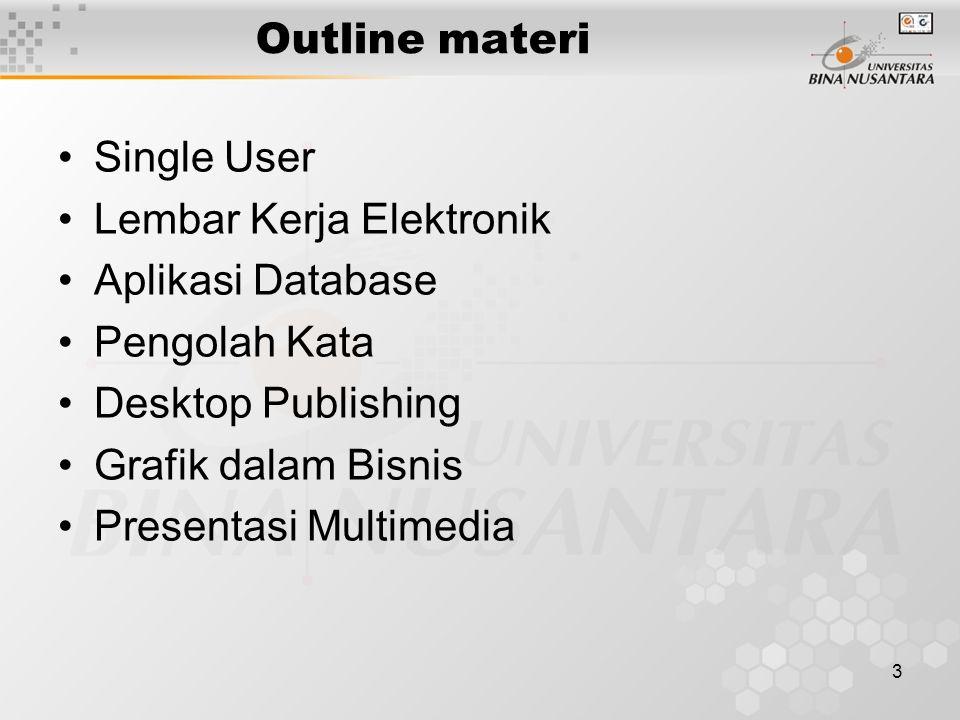 3 Outline materi Single User Lembar Kerja Elektronik Aplikasi Database Pengolah Kata Desktop Publishing Grafik dalam Bisnis Presentasi Multimedia