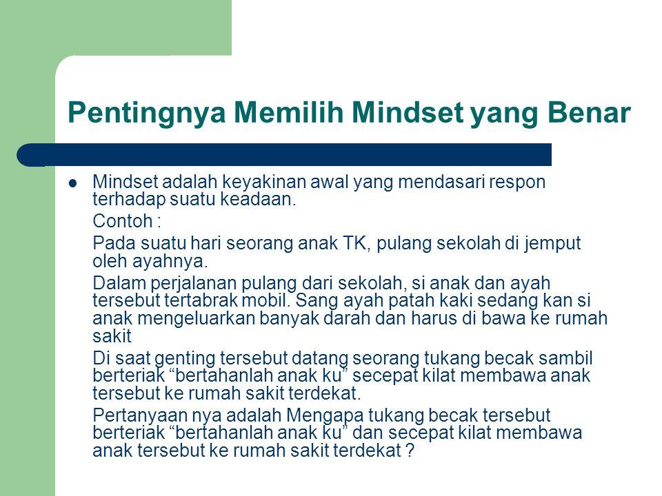 Pentingnya Memilih Mindset yang Benar Mindset adalah keyakinan awal yang mendasari respon terhadap suatu keadaan. Contoh : Pada suatu hari seorang ana