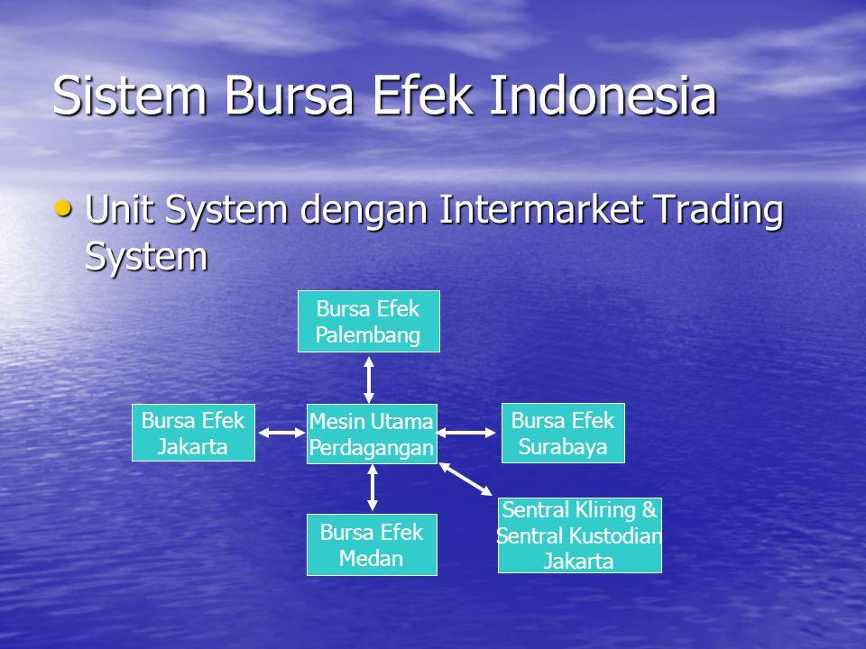 Sistem Bursa Efek Indonesia Unit System dengan Intermarket Trading System Unit System dengan Intermarket Trading System Mesin Utama Perdagangan Bursa