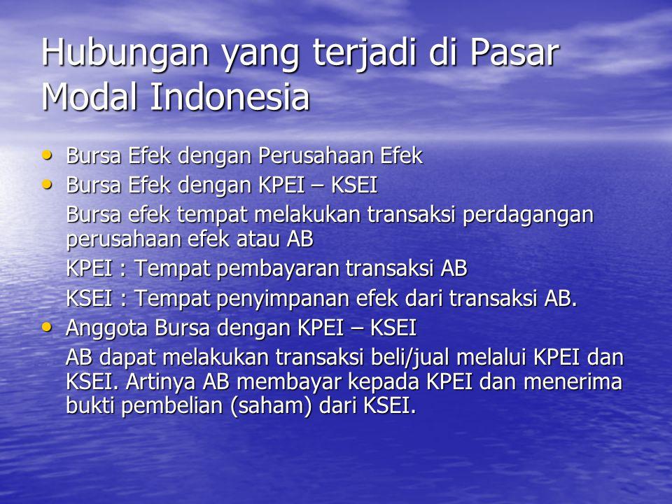 Hubungan yang terjadi di Pasar Modal Indonesia Bursa Efek dengan Perusahaan Efek Bursa Efek dengan Perusahaan Efek Bursa Efek dengan KPEI – KSEI Bursa