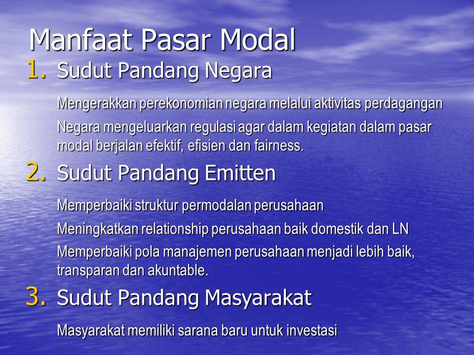 Struktur Pasar Modal Indonesia UU Pasar Modal No.