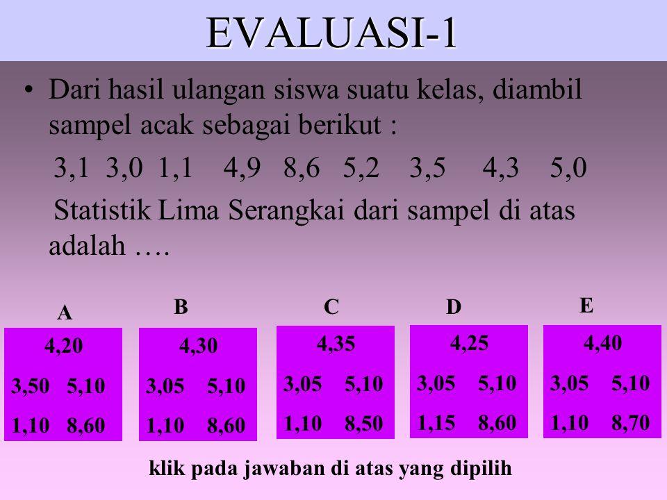 EVALUASI-1 Dari hasil ulangan siswa suatu kelas, diambil sampel acak sebagai berikut : 3,1 3,0 1,1 4,9 8,6 5,2 3,5 4,3 5,0 Statistik Lima Serangkai dari sampel di atas adalah ….
