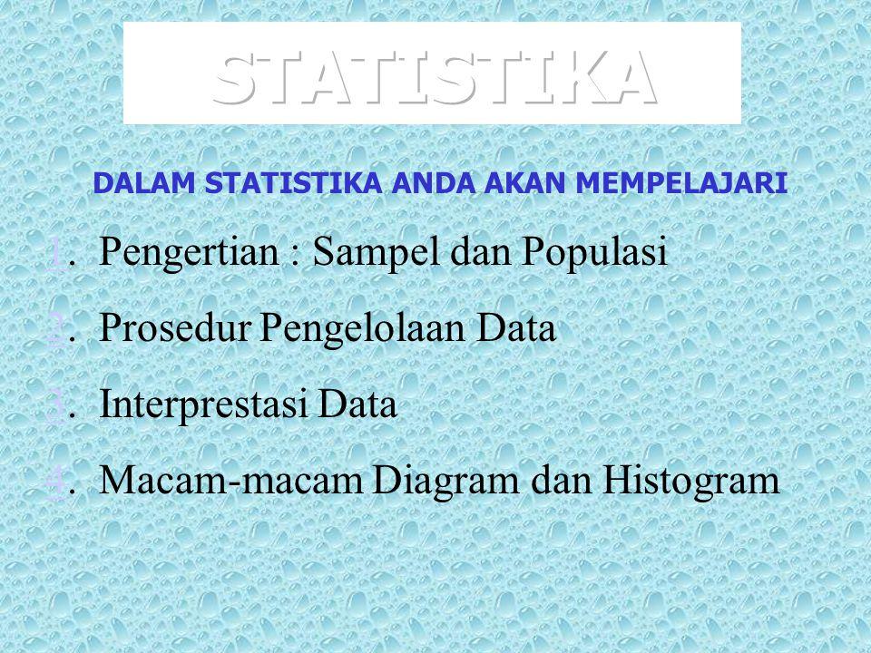 DALAM STATISTIKA ANDA AKAN MEMPELAJARI 11.Pengertian : Sampel dan Populasi 22.