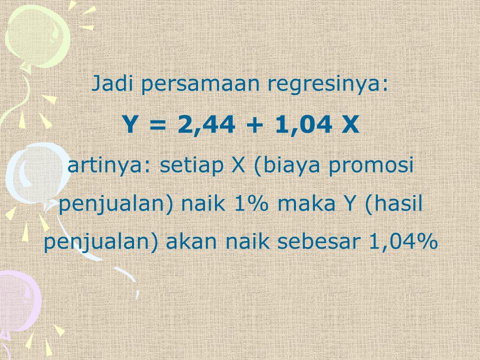 Berapa ramalan hasil penjualan jika biaya promosi penjualan dinaikkan menjadi 10% .