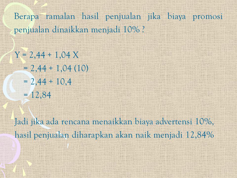 TUGAS %Tugas Kuliah (X) %Tingkat Stress Mahasiswa (Y) 510 715 820 1025 1230 Carilah persamaan regresinya.