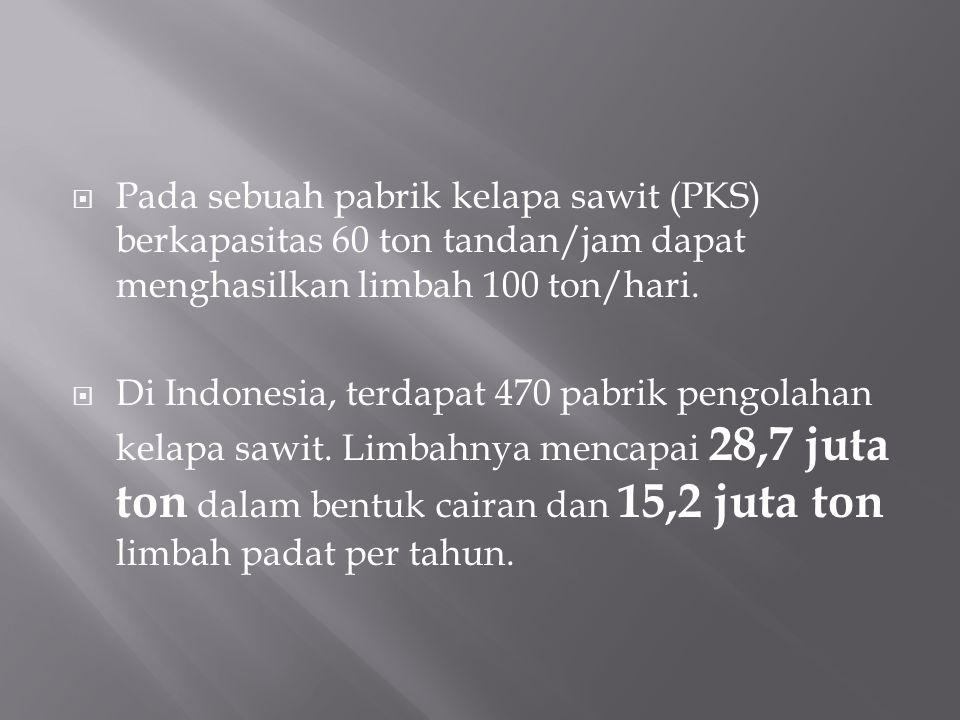  Pada sebuah pabrik kelapa sawit (PKS) berkapasitas 60 ton tandan/jam dapat menghasilkan limbah 100 ton/hari.  Di Indonesia, terdapat 470 pabrik pen