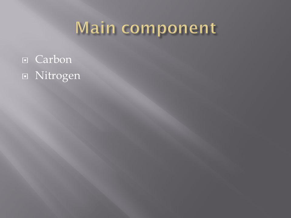  Carbon  Nitrogen