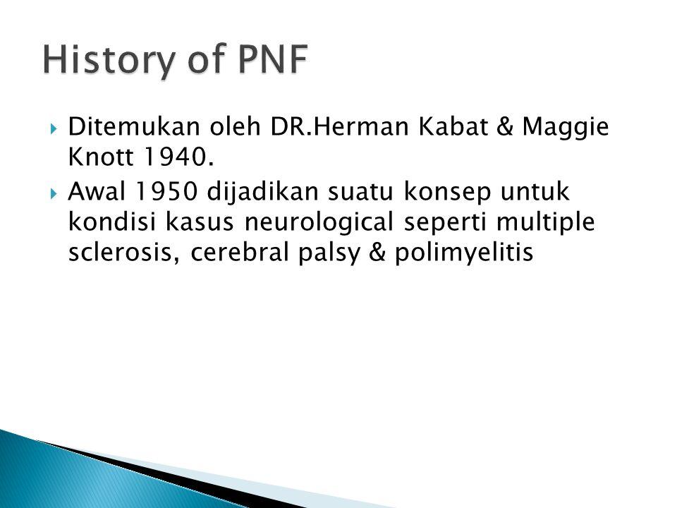  Ditemukan oleh DR.Herman Kabat & Maggie Knott 1940.