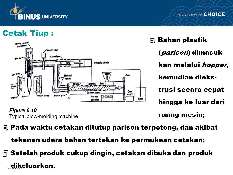 Bina Nusantara 4 Bahan plastik (parison) dimasuk- kan melalui hopper, kemudian dieks- trusi secara cepat hingga ke luar dari ruang mesin; Cetak Tiup :