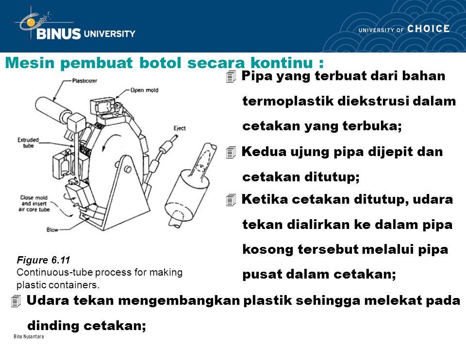 Bina Nusantara Mesin pembuat botol secara kontinu : Figure 6.11 Continuous-tube process for making plastic containers. 4 Pipa yang terbuat dari bahan