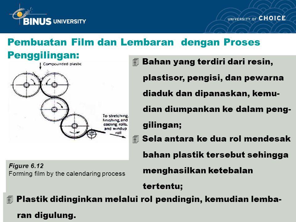 Bina Nusantara Figure 6.12 Forming film by the calendaring process 4 Bahan yang terdiri dari resin, plastisor, pengisi, dan pewarna diaduk dan dipanas