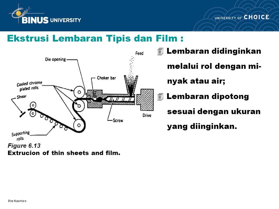 Bina Nusantara 4 Lembaran didinginkan melalui rol dengan mi- nyak atau air; Ekstrusi Lembaran Tipis dan Film : Figure 6.13 Extrucion of thin sheets an