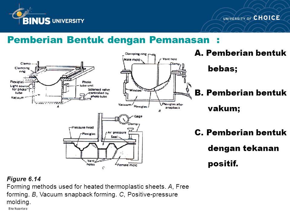 Bina Nusantara A. Pemberian bentuk bebas; Pemberian Bentuk dengan Pemanasan : B. Pemberian bentuk vakum; Figure 6.14 Forming methods used for heated t