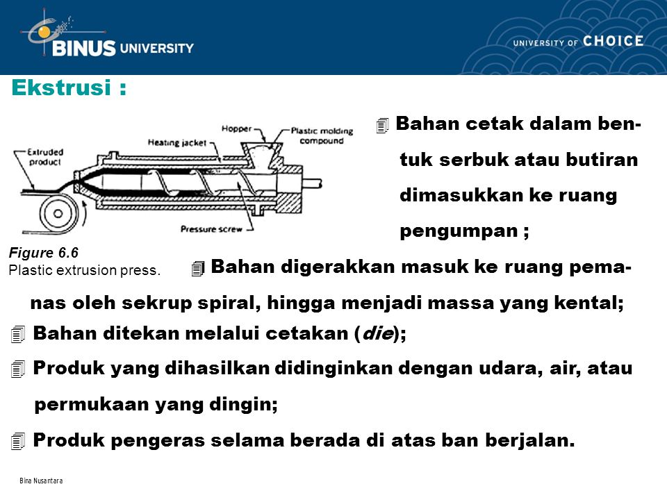 Bina Nusantara 4 Bahan cetak dalam ben- tuk serbuk atau butiran dimasukkan ke ruang pengumpan ; Ekstrusi : 4 Bahan ditekan melalui cetakan (die); Figu