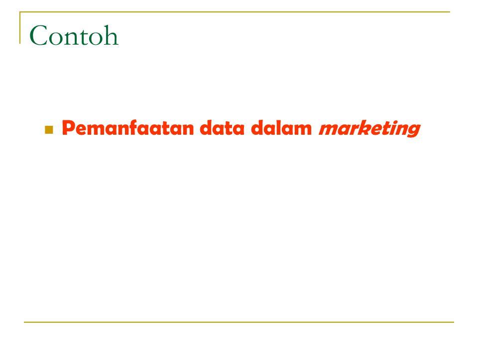 Contoh Pemanfaatan data dalam marketing