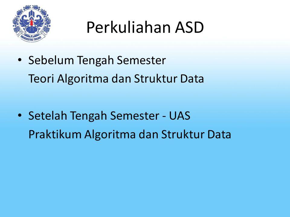 Perkuliahan ASD Sebelum Tengah Semester Teori Algoritma dan Struktur Data Setelah Tengah Semester - UAS Praktikum Algoritma dan Struktur Data
