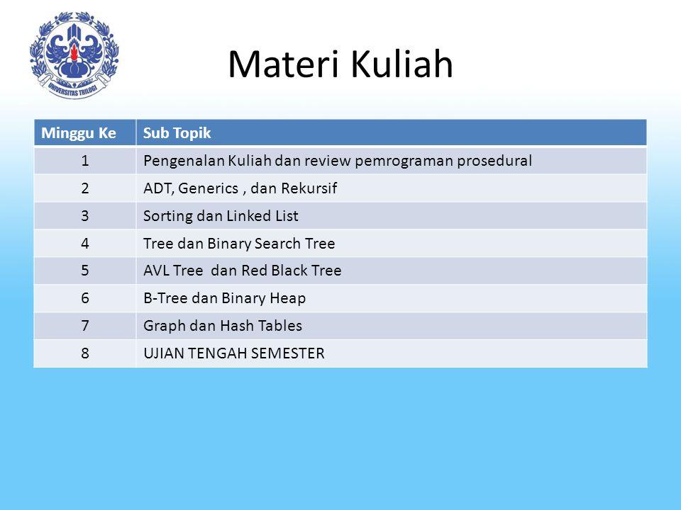 Materi Kuliah Minggu KeSub Topik 1Pengenalan Kuliah dan review pemrograman prosedural 2ADT, Generics, dan Rekursif 3Sorting dan Linked List 4Tree dan