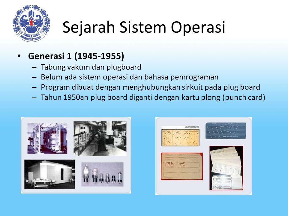 Sejarah Sistem Operasi Generasi 1 (1945-1955) – Tabung vakum dan plugboard – Belum ada sistem operasi dan bahasa pemrograman – Program dibuat dengan m