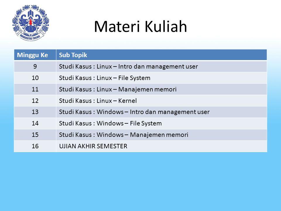 Materi Kuliah Minggu KeSub Topik 9Studi Kasus : Linux – Intro dan management user 10Studi Kasus : Linux – File System 11Studi Kasus : Linux – Manajeme