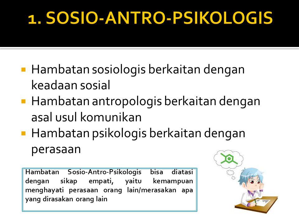 Hambatan sosiologis berkaitan dengan keadaan sosial  Hambatan antropologis berkaitan dengan asal usul komunikan  Hambatan psikologis berkaitan den