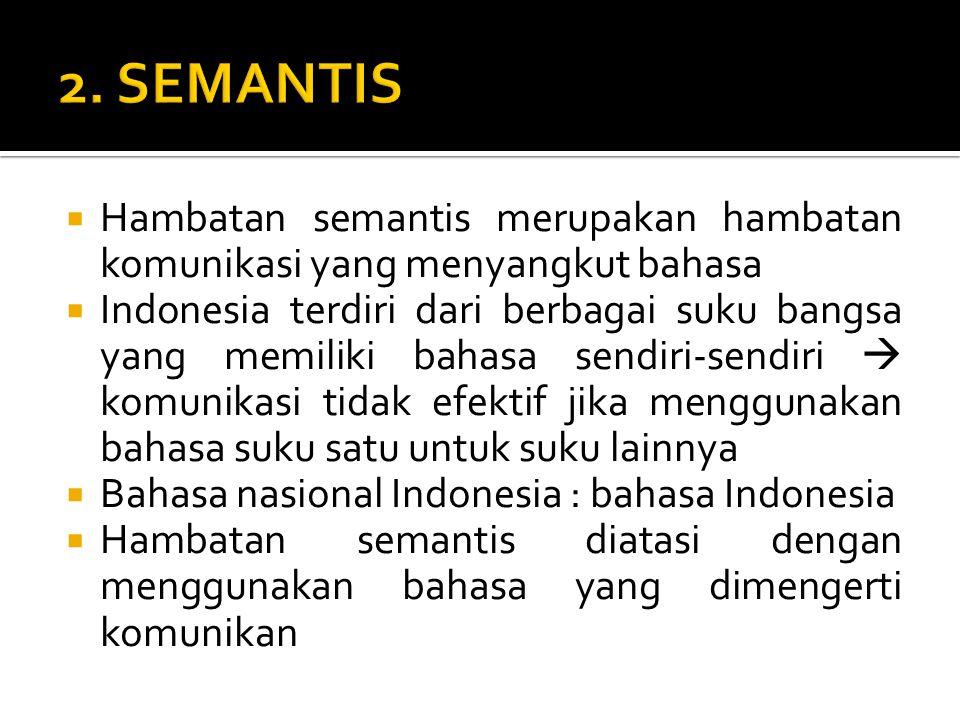  Hambatan semantis merupakan hambatan komunikasi yang menyangkut bahasa  Indonesia terdiri dari berbagai suku bangsa yang memiliki bahasa sendiri-se