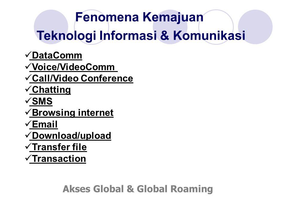 DataComm Voice/VideoComm Call/Video Conference Chatting SMS Browsing internet Email Download/upload Transfer file Transaction Akses Global & Global Roaming Fenomena Kemajuan Teknologi Informasi & Komunikasi