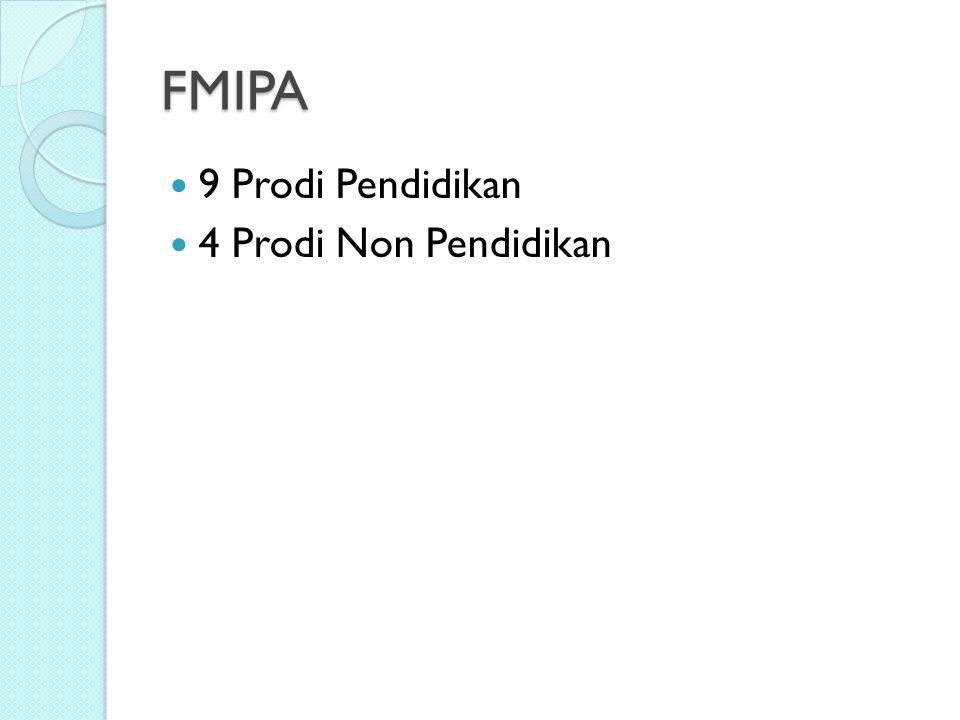 FE 2 Prodi Non Pendidikan 4 Prodi Pendidikan 1 Prodi D3 * Prodi baru 2014 Ekonomi Syariah