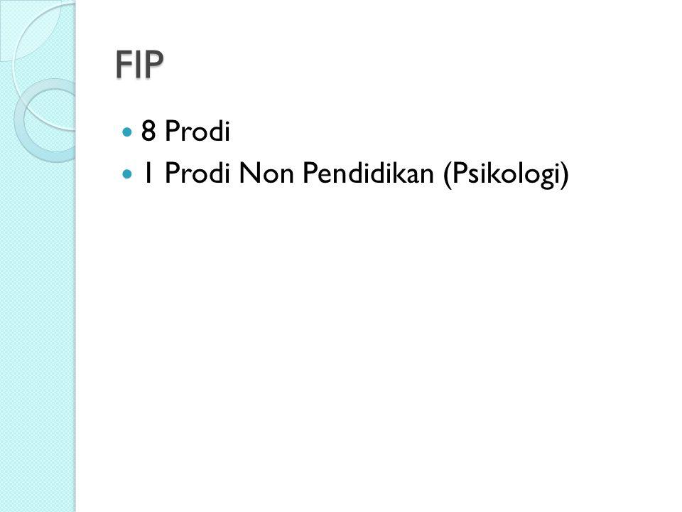 FIP 8 Prodi 1 Prodi Non Pendidikan (Psikologi)