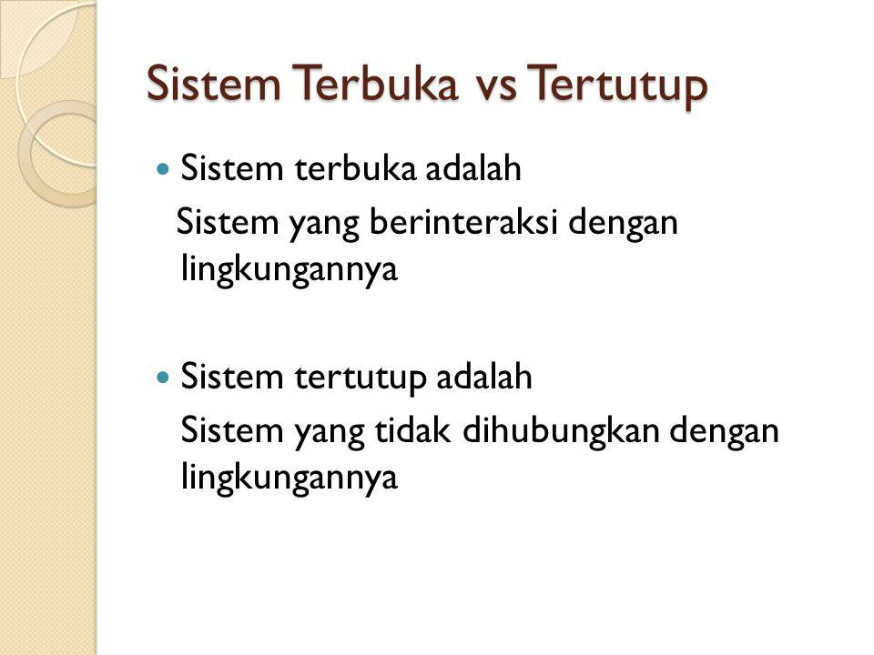 Sistem Terbuka vs Tertutup Sistem terbuka adalah Sistem yang berinteraksi dengan lingkungannya Sistem tertutup adalah Sistem yang tidak dihubungkan de