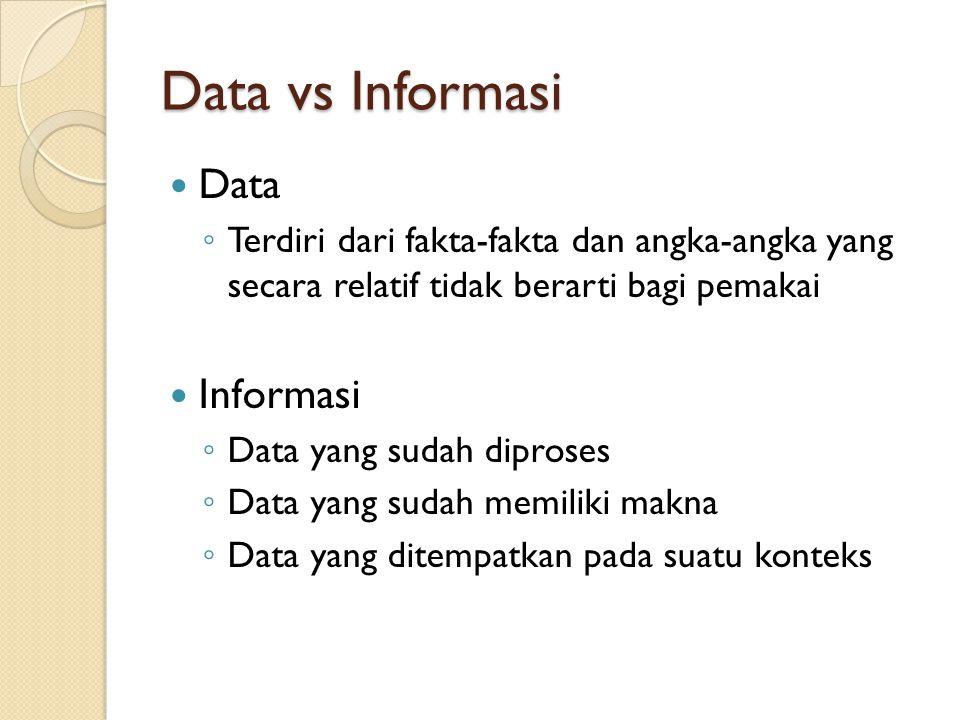 Data vs Informasi Data ◦ Terdiri dari fakta-fakta dan angka-angka yang secara relatif tidak berarti bagi pemakai Informasi ◦ Data yang sudah diproses