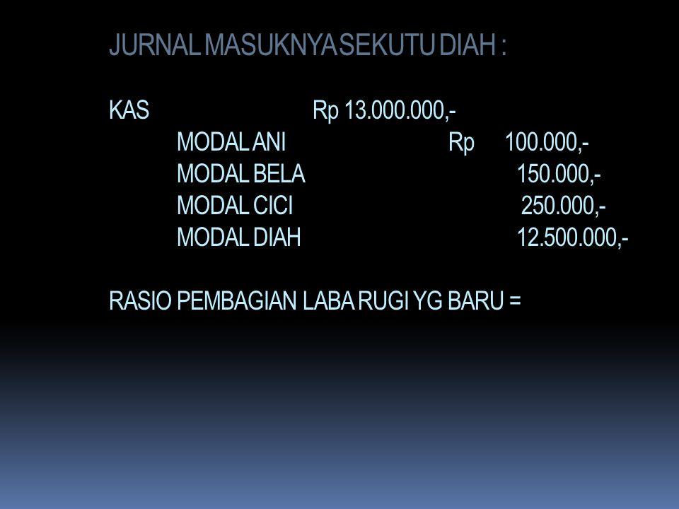 * METODE BONUS : TOTAL MODAL PERSEKUTUAN LAMA Rp 37.000.000,- SETORAN MODAL DIAH Rp 13.000.000,- TOTAL MODAL SEKUTU LAMA DAN SEKUTU BARU Rp 50.000.000