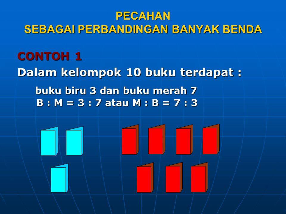 Penggunaan perbandingan dalam soal-soal Pecahan sebagai perbandingan: 1. banyak benda 2. jika diketahui jumlah atau selisih 3. dalam pengukuran 4. keh