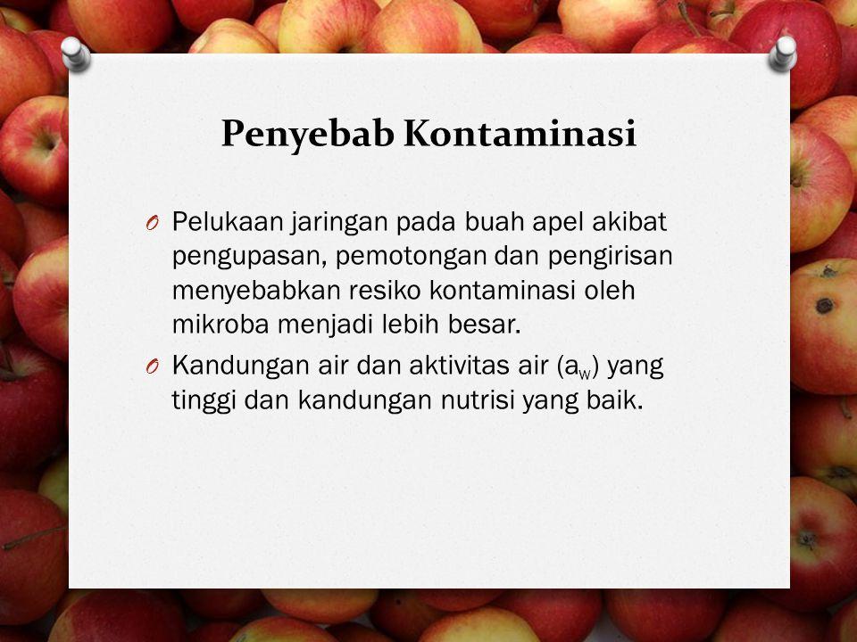 Penyebab Kontaminasi O Pelukaan jaringan pada buah apel akibat pengupasan, pemotongan dan pengirisan menyebabkan resiko kontaminasi oleh mikroba menja