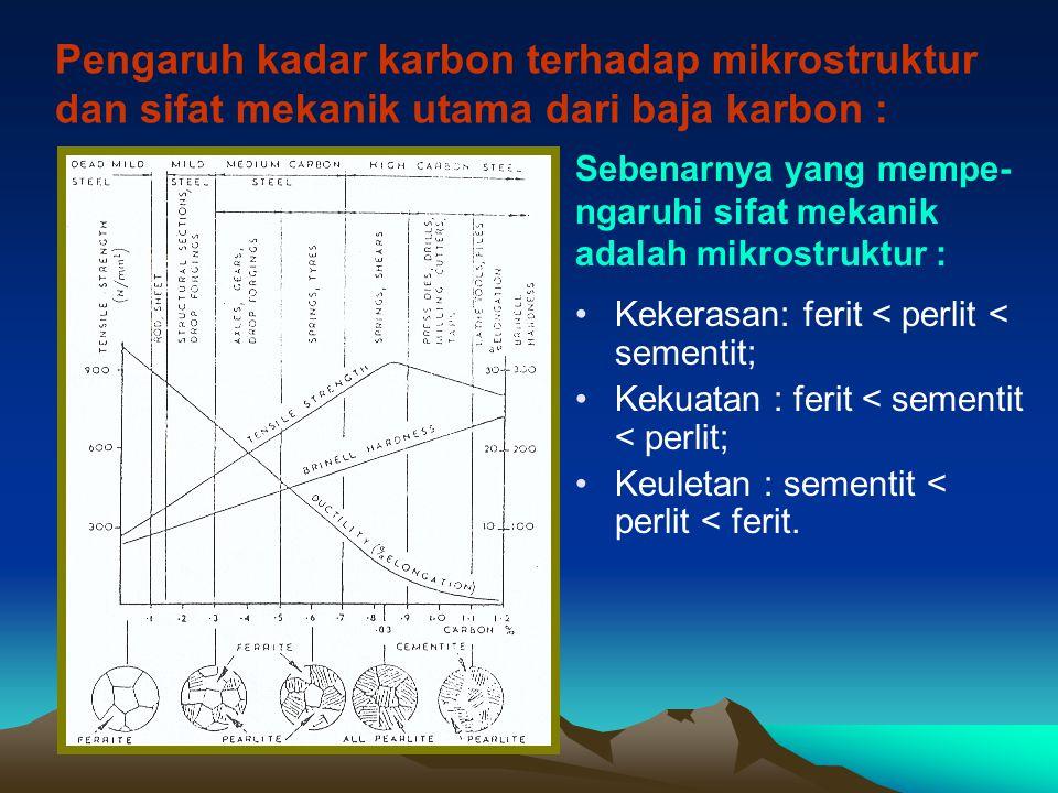 Pengaruh kadar karbon terhadap mikrostruktur dan sifat mekanik utama dari baja karbon : Sebenarnya yang mempe- ngaruhi sifat mekanik adalah mikrostruk