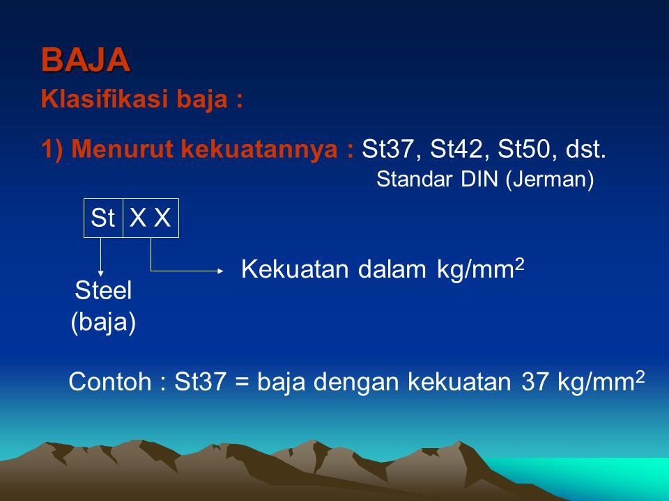 BAJA Klasifikasi baja : 1) Menurut kekuatannya : St37, St42, St50, dst. Standar DIN (Jerman) StX Kekuatan dalam kg/mm 2 Steel (baja) Contoh : St37 = b
