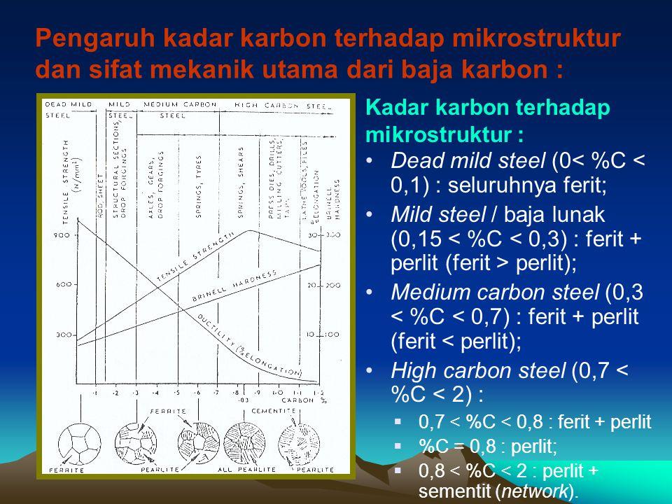Pengaruh kadar karbon terhadap mikrostruktur dan sifat mekanik utama dari baja karbon : Kadar karbon terhadap sifat mekanik : Kekerasan: makin banyak karbon kekerasan makin meningkat; Kekuatan :  %C s/d 0,8 : kekuatan meningkat;  C > 0,8% : kekuatan menurun.