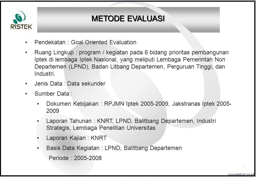 Pendekatan : Goal Oriented Evaluation Ruang Lingkup : program / kegiatan pada 6 bidang prioritas pembangunan Iptek di lembaga Iptek Nasional, yang mel