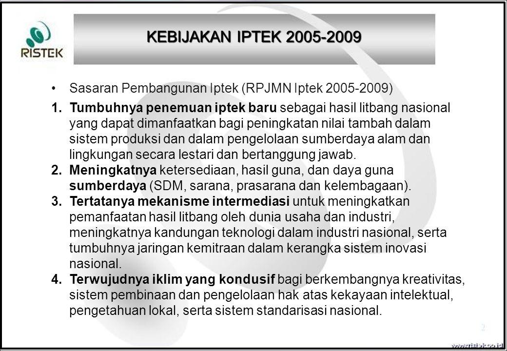 Sasaran Pembangunan Iptek (RPJMN Iptek 2005-2009) 1.Tumbuhnya penemuan iptek baru sebagai hasil litbang nasional yang dapat dimanfaatkan bagi peningka