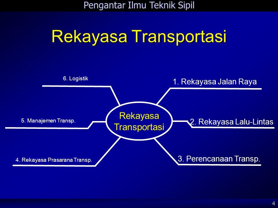 Pengantar Ilmu Teknik Sipil 4 Rekayasa Transportasi Rekayasa Transportasi 1. Rekayasa Jalan Raya 6. Logistik 5. Manajemen Transp. 2. Rekayasa Lalu-Lin