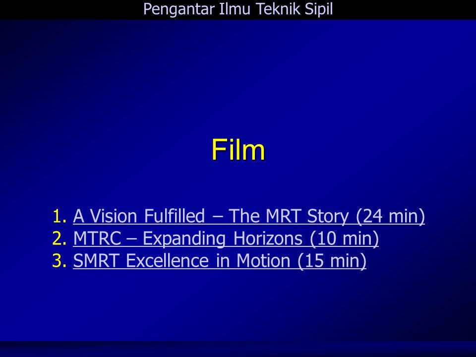 Pengantar Ilmu Teknik Sipil 6 Tugas Pribadi Masing-masing: Buatlah Peta Pikiran film yang baru ditayangkan.Masing-masing: Buatlah Peta Pikiran film yang baru ditayangkan.