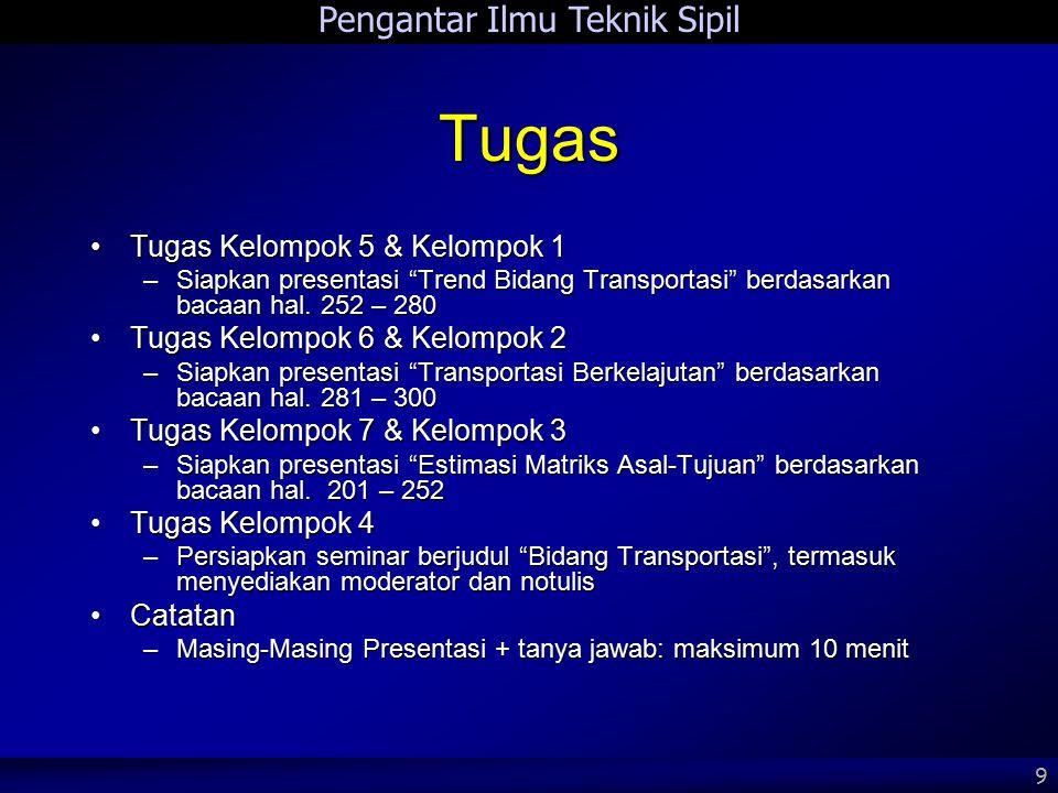 Pengantar Ilmu Teknik Sipil 10 Fokus Tugas Kelompok 5Kelompok 5 –3 isu penting yang berkaitan dengan Transportasi di masa depan Kelompok 1Kelompok 1 –3 isu penting lainnya yang berkaitan dengan Transportasi di masa depan Kelompok 6Kelompok 6 –Penjelasan tentang Transportasi Berkelajutan Kelompok 2Kelompok 2 –Isu-isu keberlanjutan di bidang transportasi di Indonesia Kelompok 7Kelompok 7 –Penjelasan tentang Matriks Asal-Tujuan Kelompok 3Kelompok 3 –Cara menerapkan Estimasi Matriks Asal-Tujuan Kelompok 4Kelompok 4 –Persiapan seminar –Pelaksanaan seminar –Pelaporan seminar