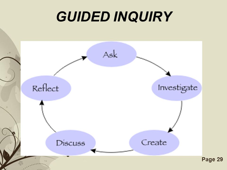 Free Powerpoint TemplatesPage 29 GUIDED INQUIRY
