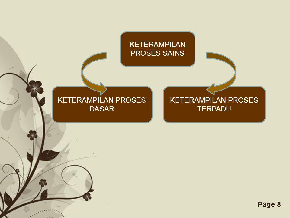 Free Powerpoint TemplatesPage 8 KETERAMPILAN PROSES SAINS KETERAMPILAN PROSES DASAR KETERAMPILAN PROSES TERPADU
