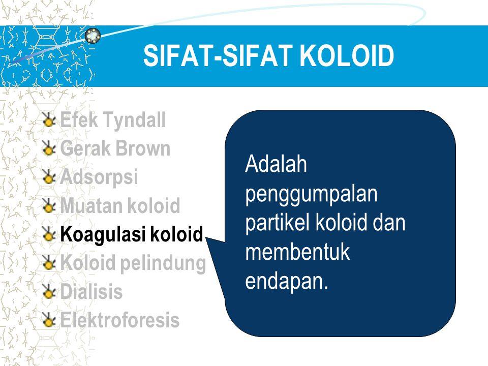 SIFAT-SIFAT KOLOID Efek Tyndall Gerak Brown Adsorpsi Muatan koloid Koagulasi koloid Koloid pelindung Dialisis Elektroforesis Adalah penggumpalan parti