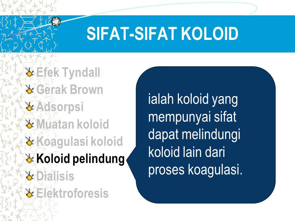 SIFAT-SIFAT KOLOID Efek Tyndall Gerak Brown Adsorpsi Muatan koloid Koagulasi koloid Koloid pelindung Dialisis Elektroforesis ialah koloid yang mempuny