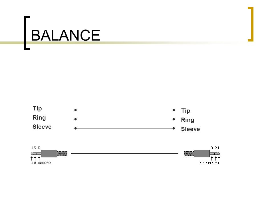 BALANCE Tip Ring Sleeve Tip Ring Sleeve