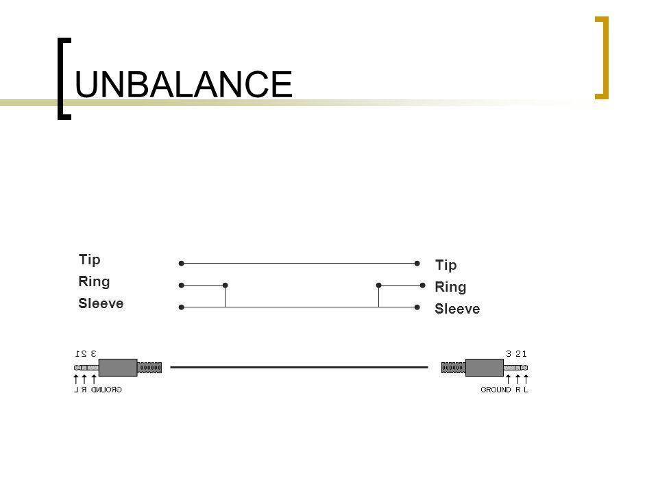 UNBALANCE Tip Ring Sleeve Tip Ring Sleeve