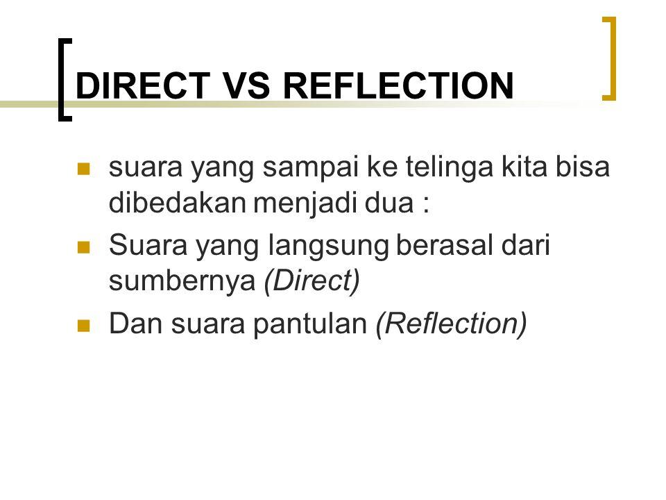 DIRECT VS REFLECTION suara yang sampai ke telinga kita bisa dibedakan menjadi dua : Suara yang langsung berasal dari sumbernya (Direct) Dan suara pantulan (Reflection)